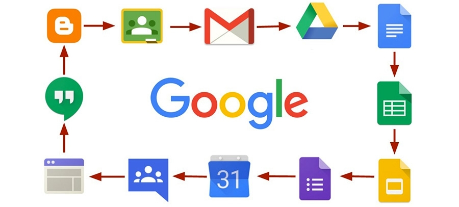 Image result for gmail applications